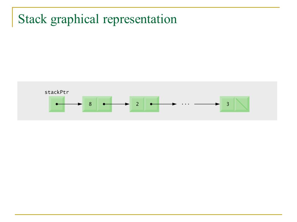 Stack graphical representation