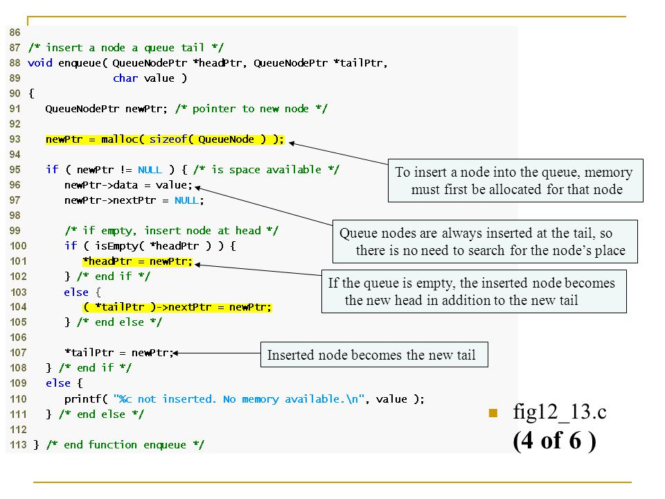 fig12_13.c (4 of 6 ) To insert a node into the queue, memory must first be allocated for that node Queue nodes are always inserted at the tail, so there is no need to search for the node's place If the queue is empty, the inserted node becomes the new head in addition to the new tail Inserted node becomes the new tail
