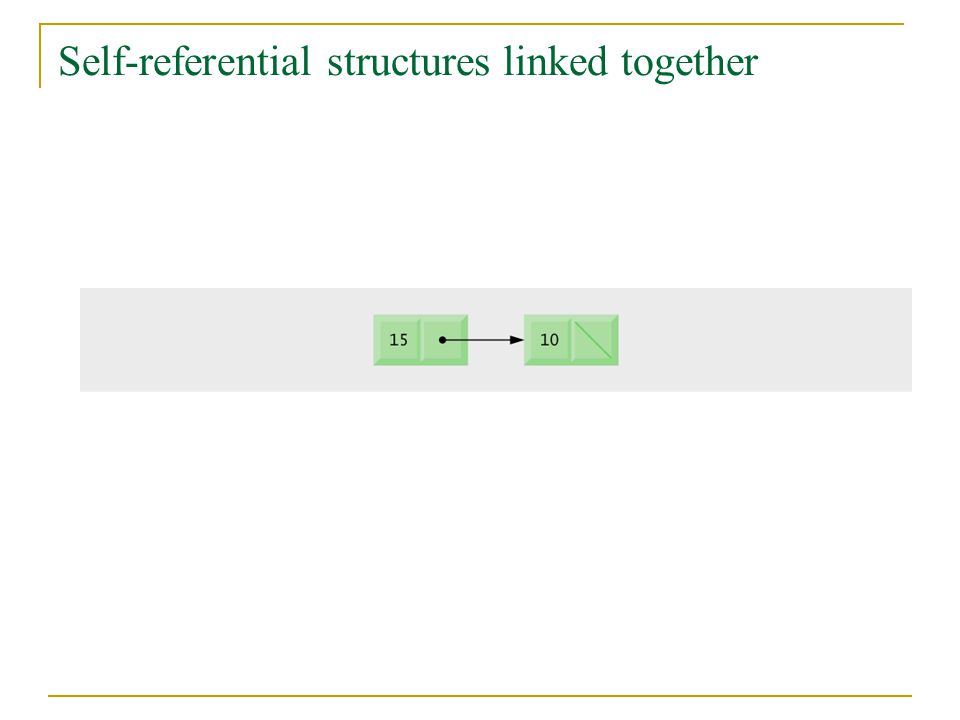 Self-referential structures linked together