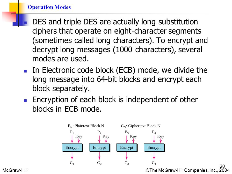 McGraw-Hill©The McGraw-Hill Companies, Inc., Operation Modes DES and triple DES are actually long substitution ciphers that operate on eight-character segments (sometimes called long characters).