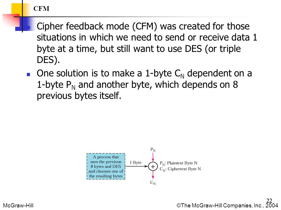 McGraw-Hill©The McGraw-Hill Companies, Inc., CFM Cipher feedback mode (CFM) was created for those situations in which we need to send or receive data 1 byte at a time, but still want to use DES (or triple DES).