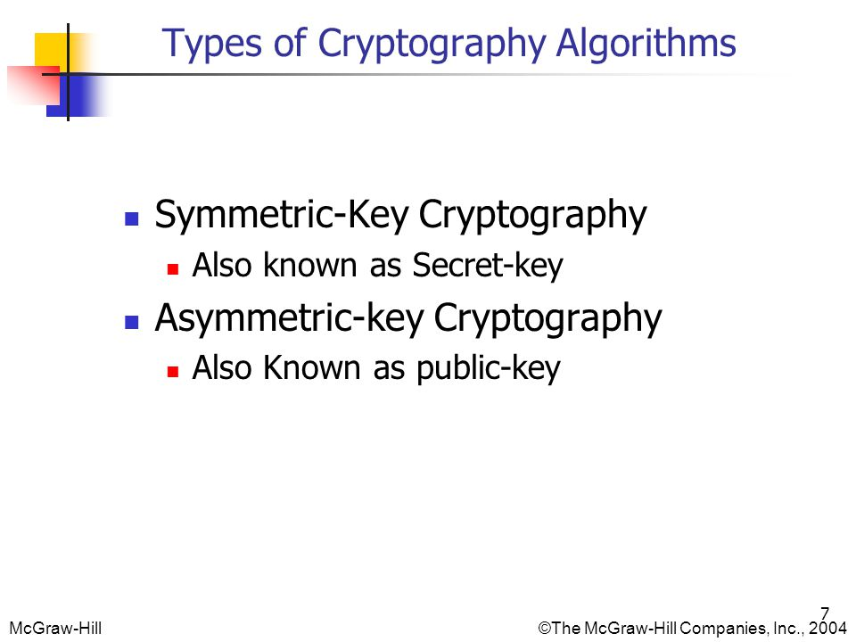 McGraw-Hill©The McGraw-Hill Companies, Inc., Types of Cryptography Algorithms Symmetric-Key Cryptography Also known as Secret-key Asymmetric-key Cryptography Also Known as public-key