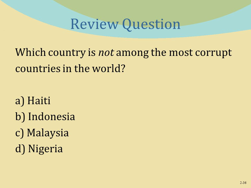 2-36 Review Question Which country is not among the most corrupt countries in the world.
