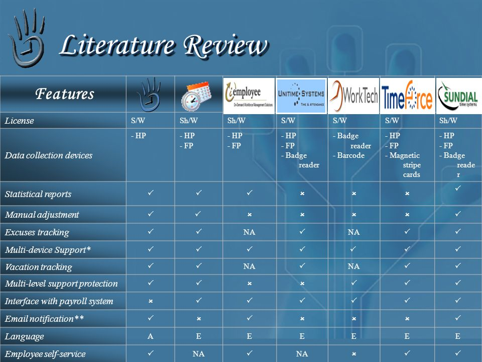 literature review on payroll system Dissertation dissertation writing is a major assignment that the students of higher studies are must required to take up at some point but, most of the students face difficulties with writing dissertation since they are not got used to writing such sort of assignment during their past academic years.