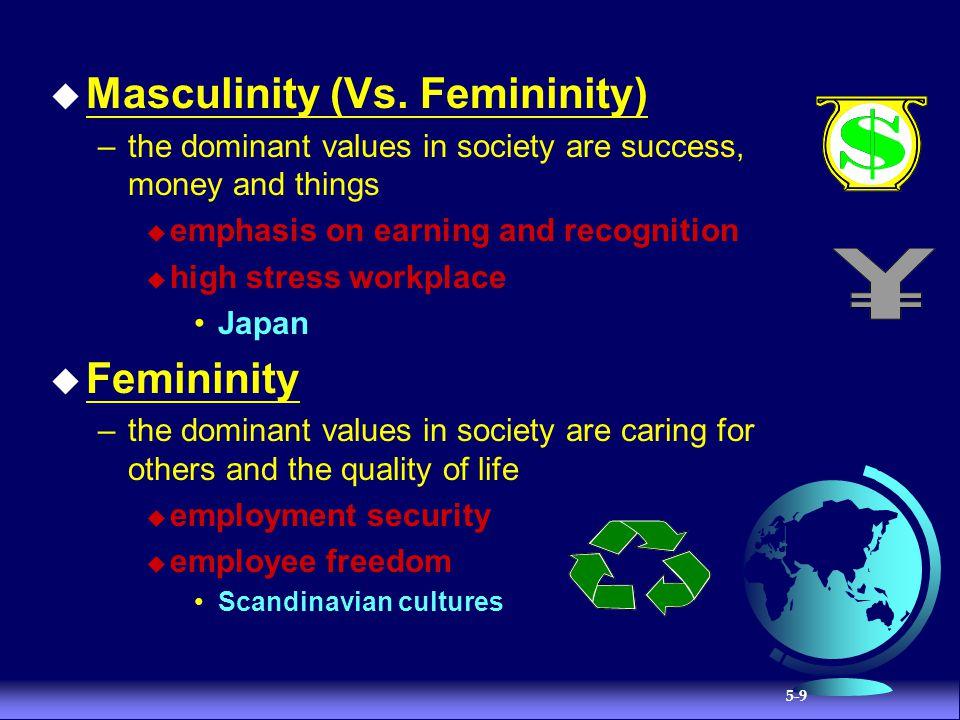 5-10 Cultural Dimensions by Trompenaars Universalism vs.