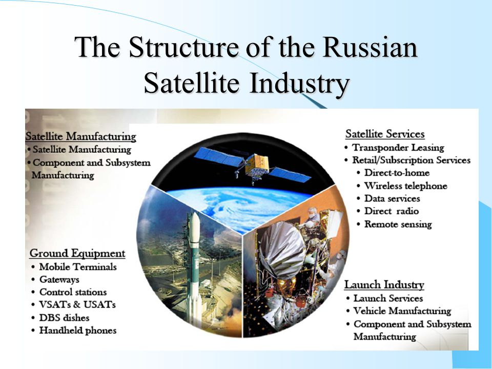 The Structure of the Russian Satellite Industry