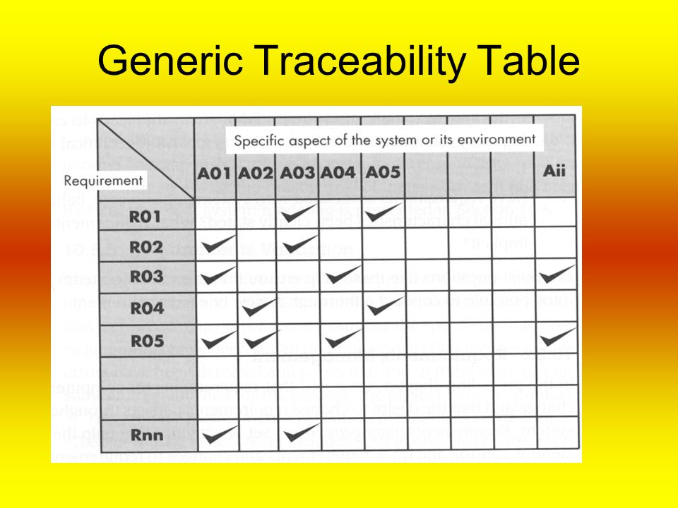Generic Traceability Table
