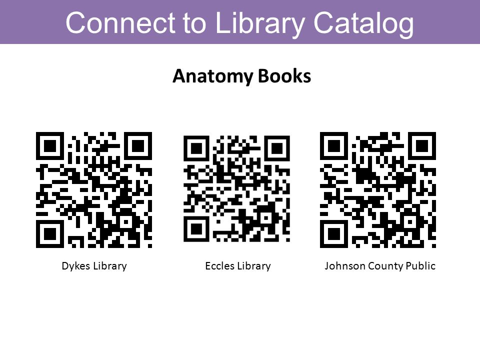Connect to Library Catalog Anatomy Books Eccles LibraryDykes LibraryJohnson County Public