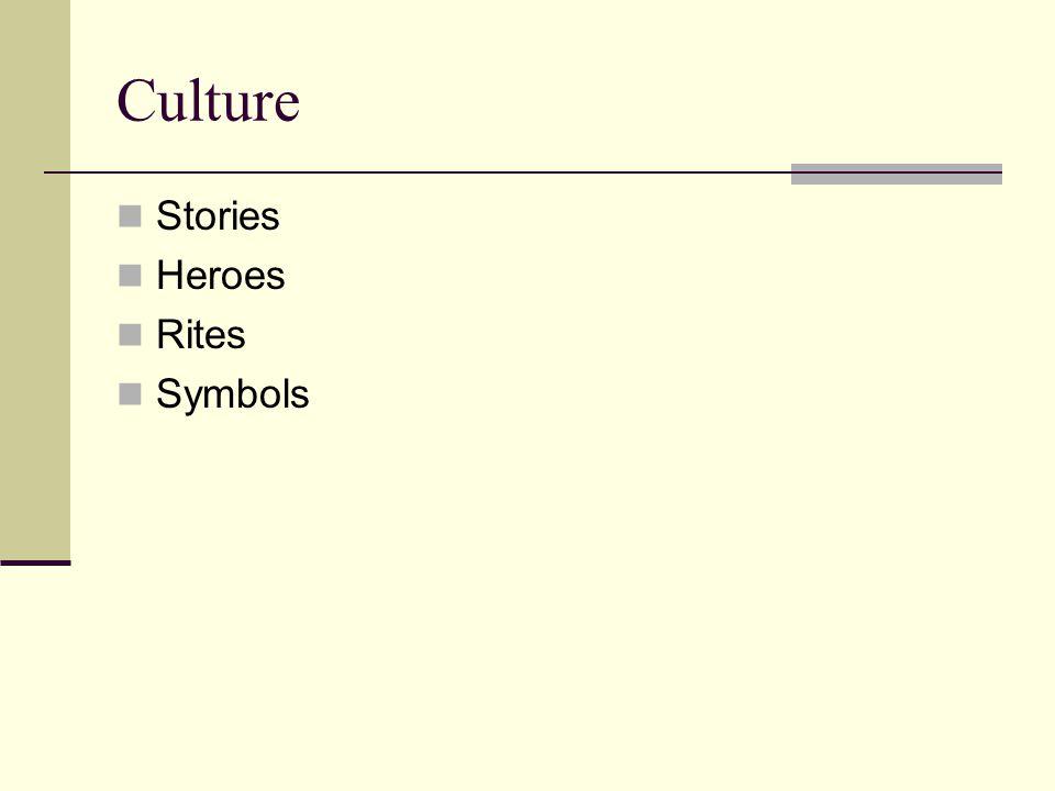 Culture Stories Heroes Rites Symbols