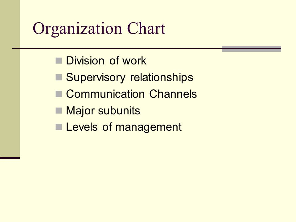 Division of work Supervisory relationships Communication Channels Major subunits Levels of management