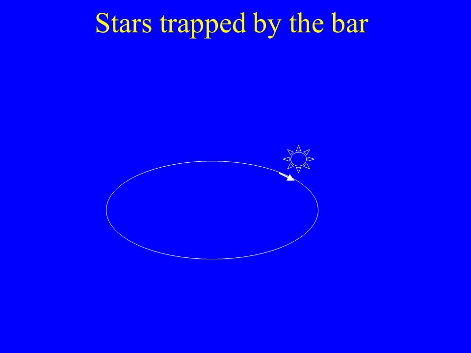 Stars trapped by the bar