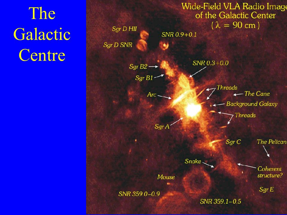 The Galactic Centre
