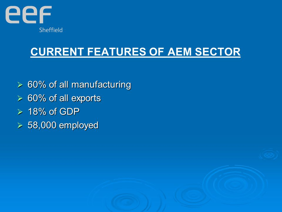 CURRENT FEATURES OF AEM SECTOR  60% of all manufacturing  60% of all exports  18% of GDP  58,000 employed