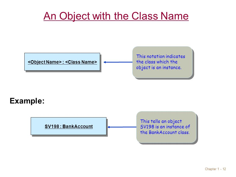 Chapter An Object with the Class Name : This notation indicates the class which the object is an instance.