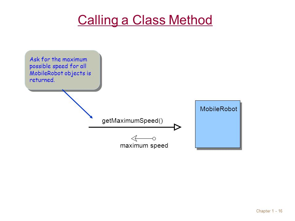 Chapter Calling a Class Method maximum speed MobileRobot getMaximumSpeed() Ask for the maximum possible speed for all MobileRobot objects is returned.