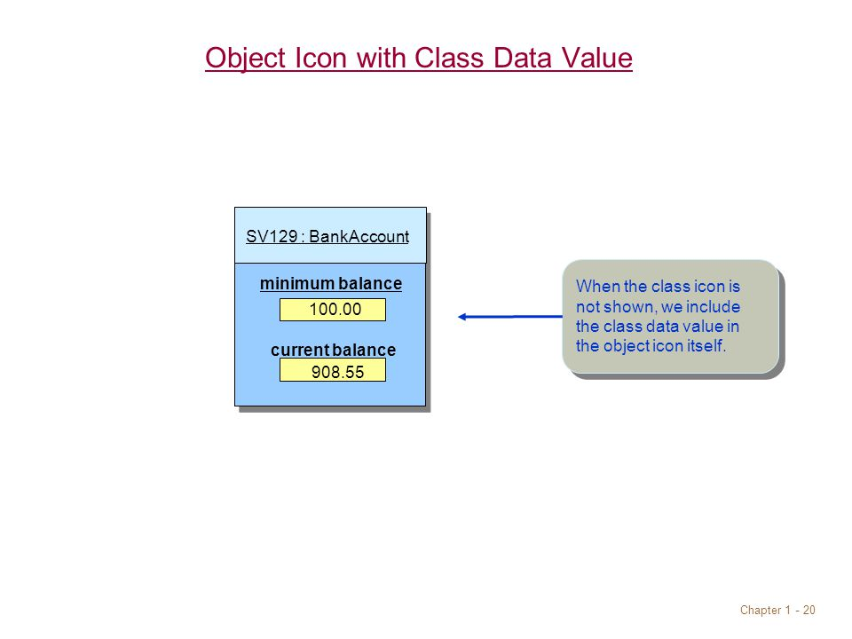 Chapter Object Icon with Class Data Value When the class icon is not shown, we include the class data value in the object icon itself.