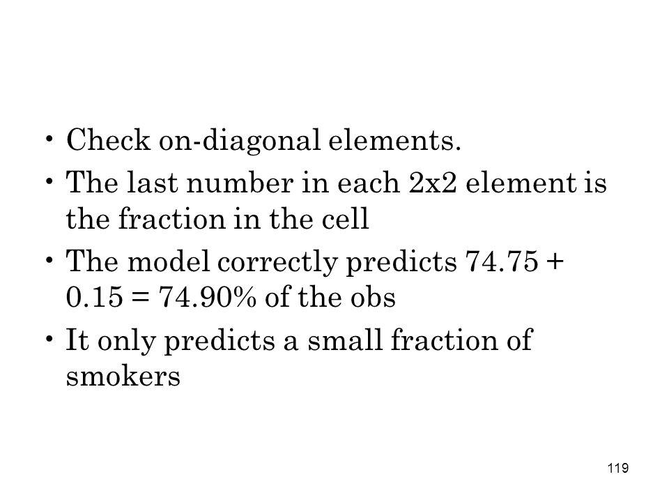 119 Check on-diagonal elements.