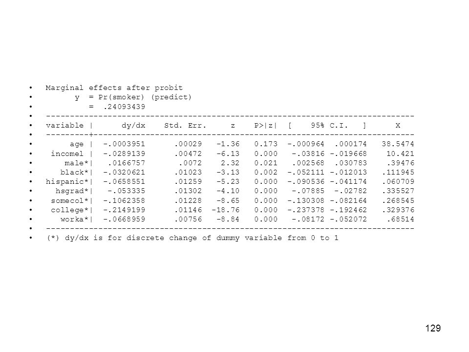 129 Marginal effects after probit y = Pr(smoker) (predict) =.24093439 ------------------------------------------------------------------------------ variable   dy/dx Std.