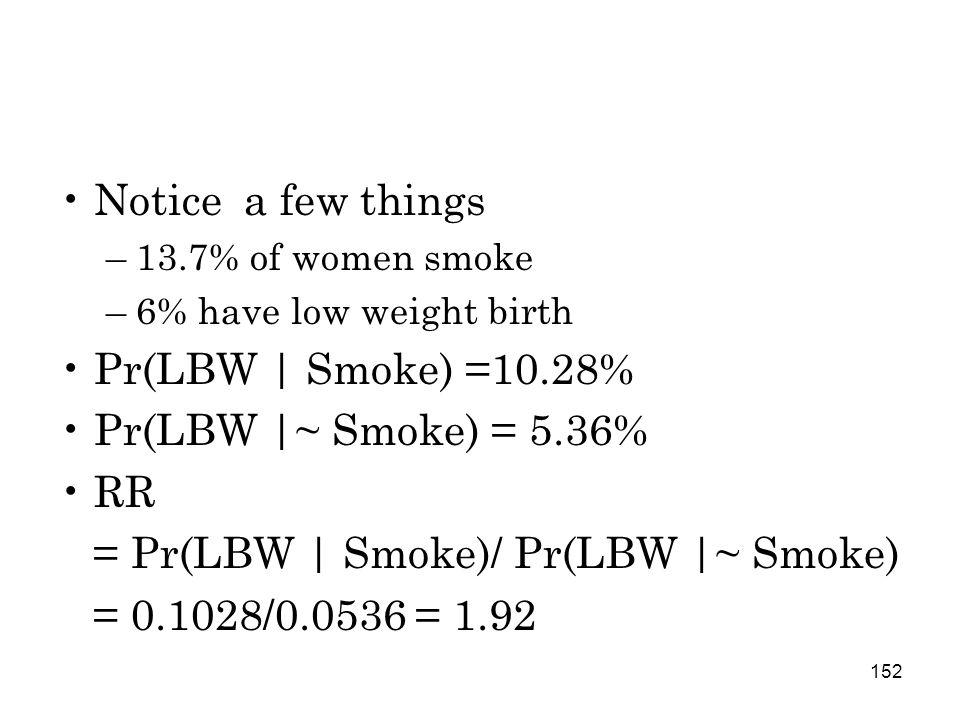 152 Notice a few things –13.7% of women smoke –6% have low weight birth Pr(LBW   Smoke) =10.28% Pr(LBW  ~ Smoke) = 5.36% RR = Pr(LBW   Smoke)/ Pr(LBW  ~ Smoke) = 0.1028/0.0536 = 1.92