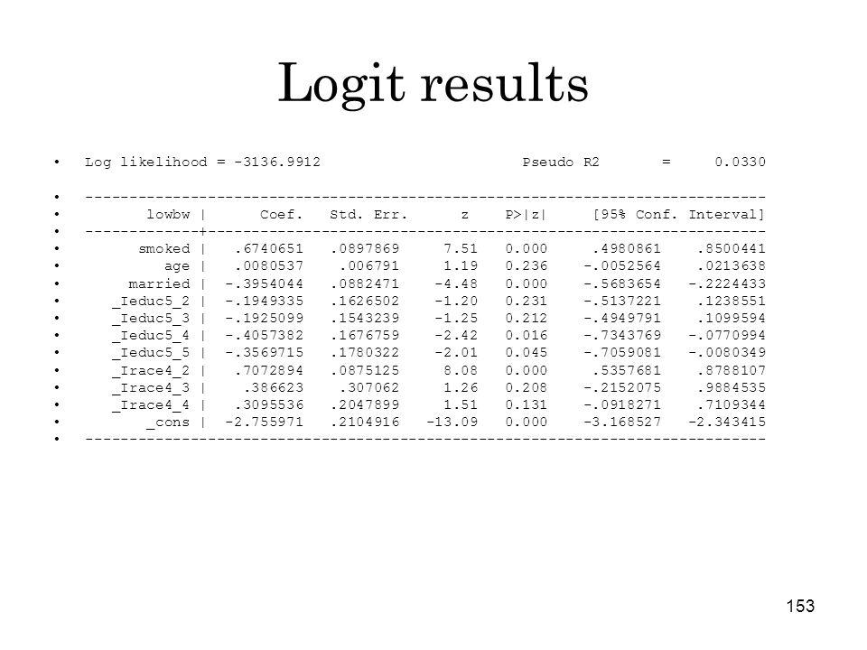153 Logit results Log likelihood = -3136.9912 Pseudo R2 = 0.0330 ------------------------------------------------------------------------------ lowbw   Coef.