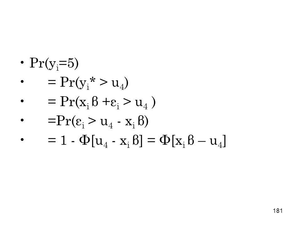 181 Pr(y i =5) = Pr(y i * > u 4 ) = Pr(x i β +ε i > u 4 ) =Pr(ε i > u 4 - x i β) = 1 - Φ[u 4 - x i β] = Φ[x i β – u 4 ]