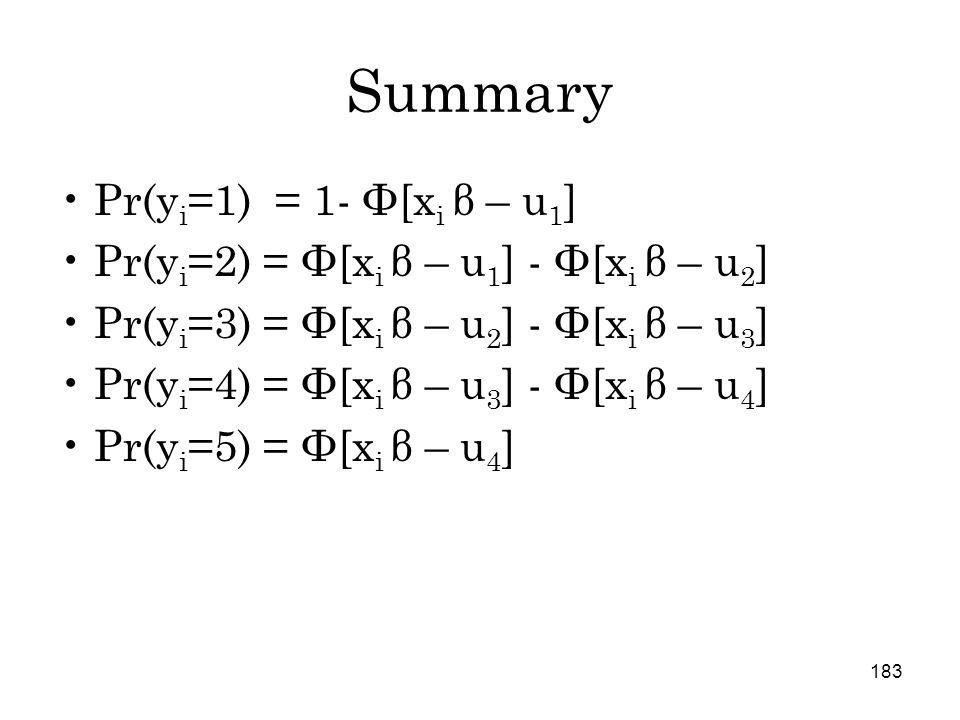 183 Summary Pr(y i =1) = 1- Φ[x i β – u 1 ] Pr(y i =2) = Φ[x i β – u 1 ] - Φ[x i β – u 2 ] Pr(y i =3) = Φ[x i β – u 2 ] - Φ[x i β – u 3 ] Pr(y i =4) = Φ[x i β – u 3 ] - Φ[x i β – u 4 ] Pr(y i =5) = Φ[x i β – u 4 ]