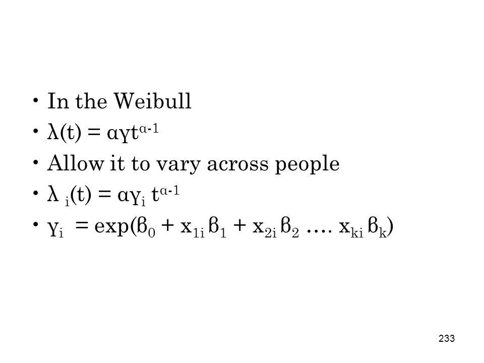 233 In the Weibull λ(t) = αγt α-1 Allow it to vary across people λ i (t) = αγ i t α-1 γ i = exp(β 0 + x 1i β 1 + x 2i β 2 ….