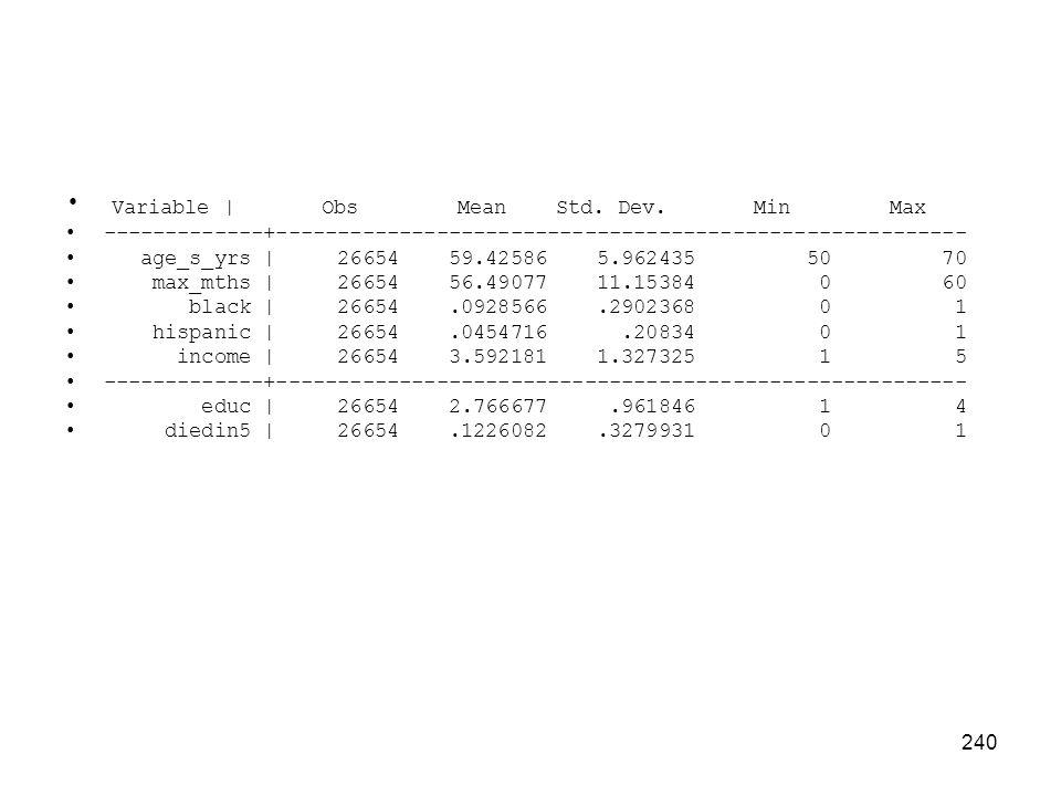 240 Variable   Obs Mean Std. Dev.