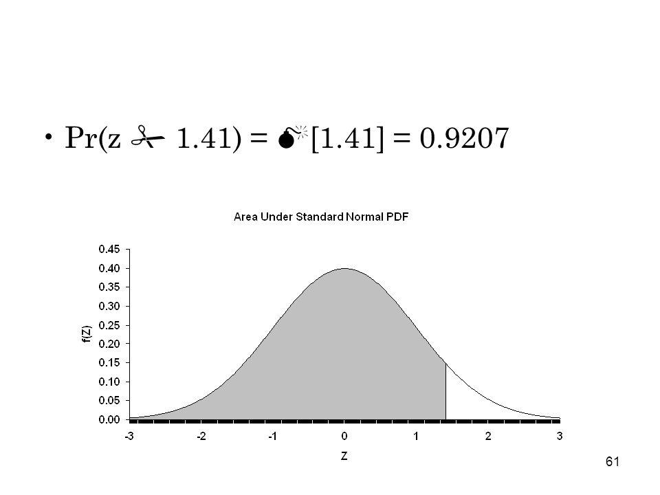 61 Pr(z  1.41) =  [1.41] = 0.9207