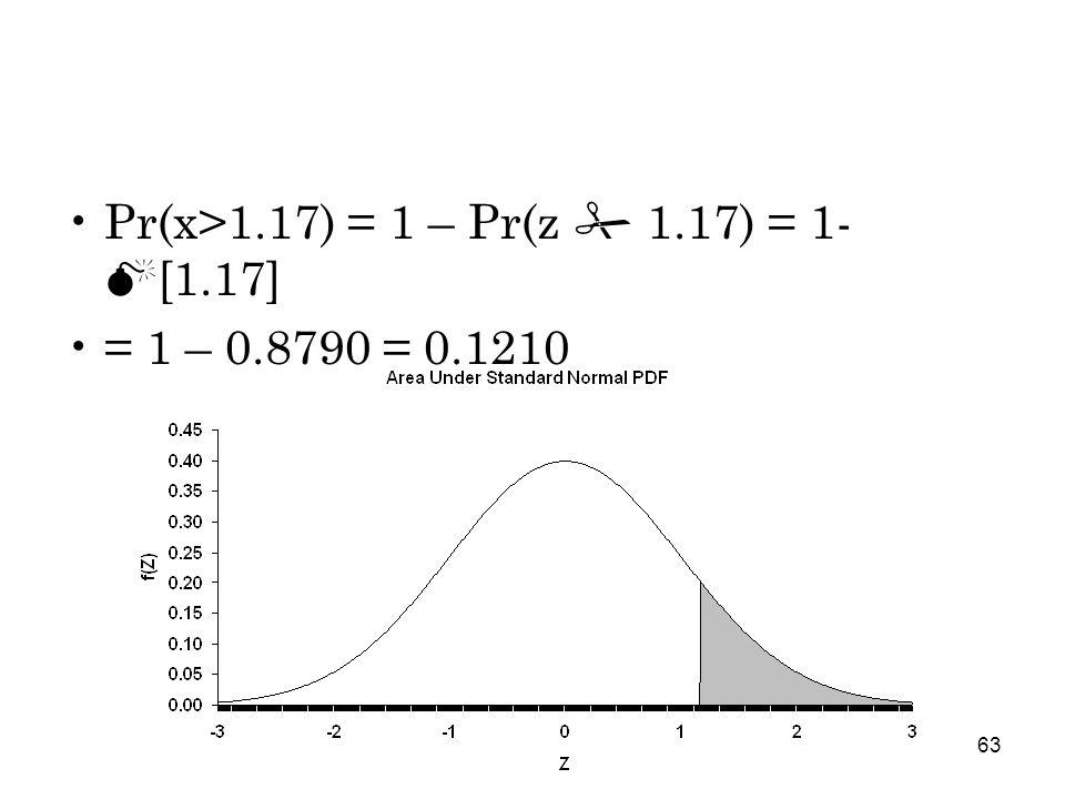 63 Pr(x>1.17) = 1 – Pr(z  1.17) = 1-  [1.17] = 1 – 0.8790 = 0.1210