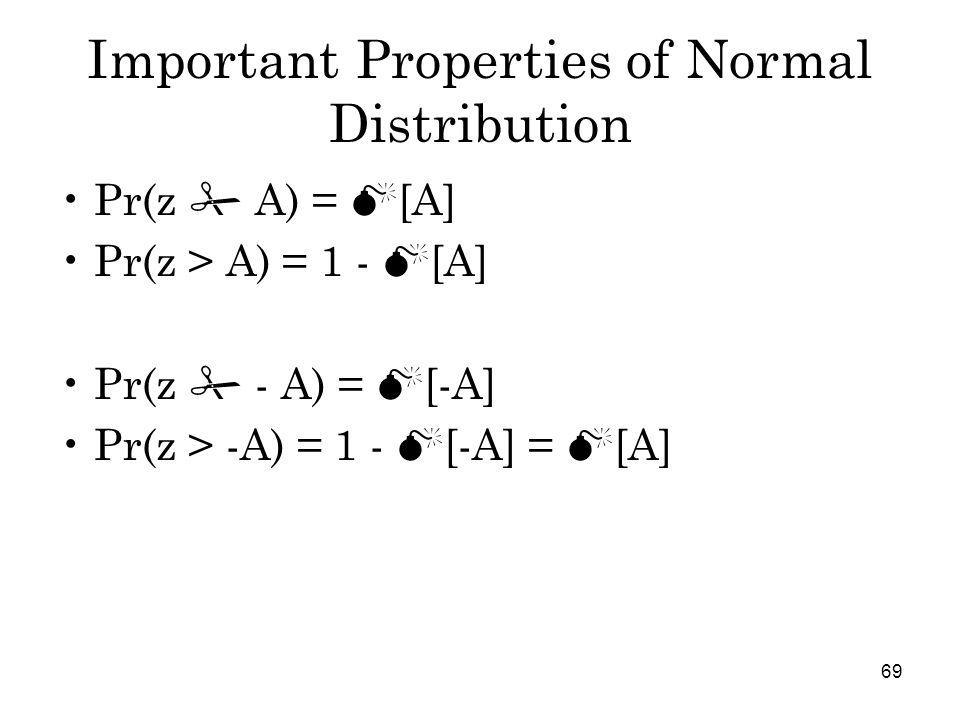 69 Important Properties of Normal Distribution Pr(z  A) =  [A] Pr(z > A) = 1 -  [A] Pr(z  - A) =  [-A] Pr(z > -A) = 1 -  [-A] =  [A]