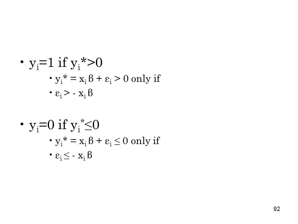 92 y i =1 if y i *>0 y i * = x i β + ε i > 0 only if ε i > - x i β y i =0 if y i * ≤0 y i * = x i β + ε i ≤ 0 only if ε i ≤ - x i β