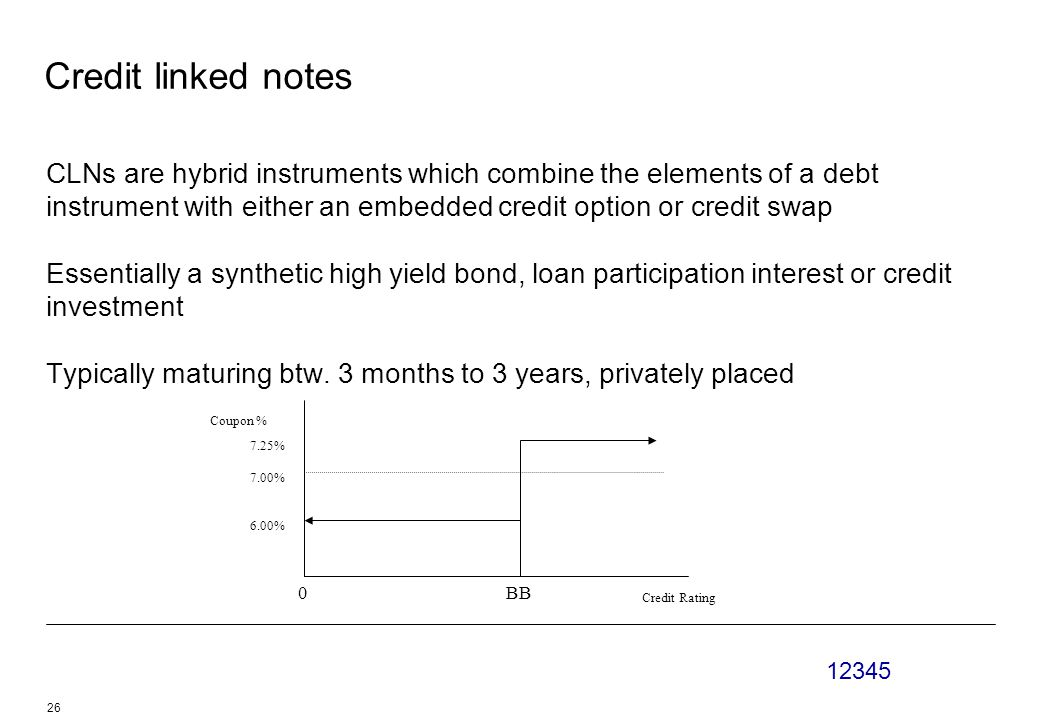 12345 26 Credit linked notes CLNs are hybrid instruments which combine the elements of a debt instrument with either an embedded credit option or credit swap Essentially a synthetic high yield bond, loan participation interest or credit investment Typically maturing btw.