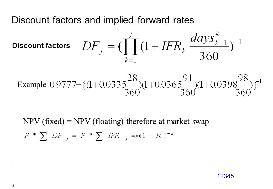 12345 5 Discount factors and implied forward rates Discount factors Example NPV (fixed) = NPV (floating) therefore at market swap