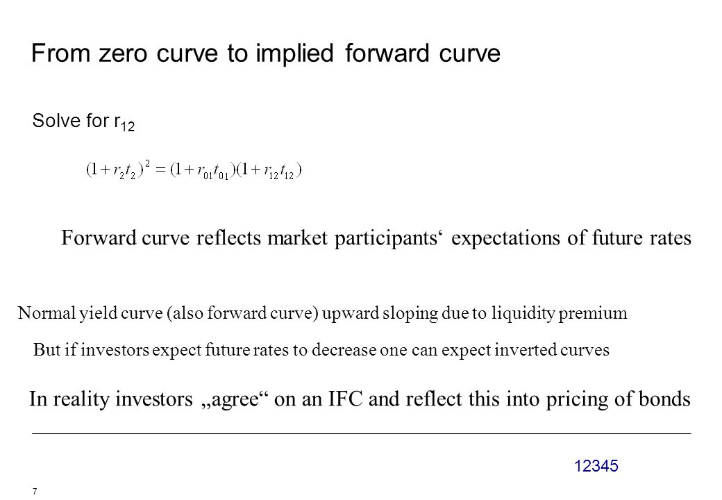 """12345 7 From zero curve to implied forward curve Solve for r 12 Forward curve reflects market participants' expectations of future rates Normal yield curve (also forward curve) upward sloping due to liquidity premium But if investors expect future rates to decrease one can expect inverted curves In reality investors """"agree on an IFC and reflect this into pricing of bonds"""
