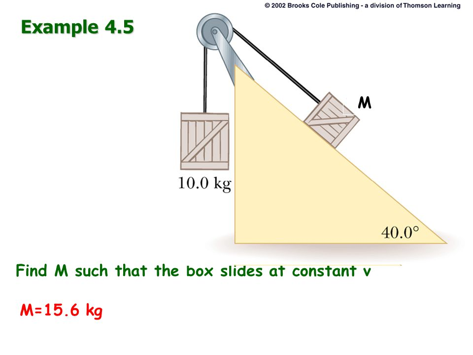 Example 4.5 Find M such that the box slides at constant v M=15.6 kg M