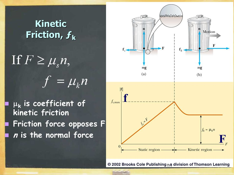 Kinetic Friction, ƒ k  k is coefficient of kinetic friction Friction force opposes F n is the normal force F f
