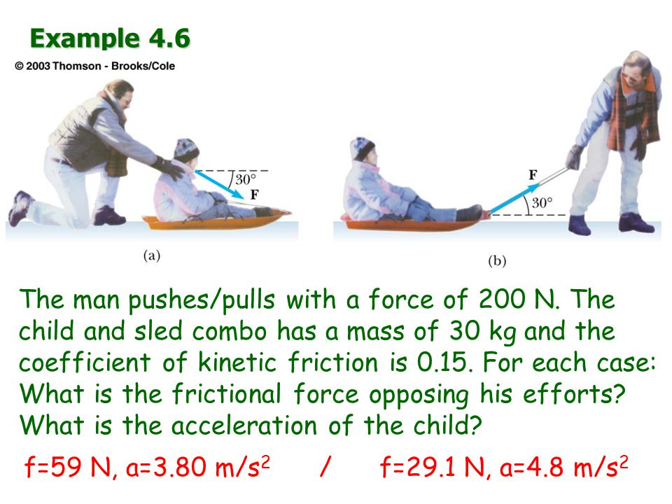 Example 4.6 The man pushes/pulls with a force of 200 N.