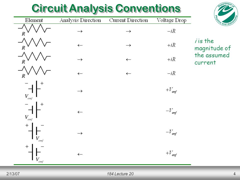2/13/07184 Lecture 204 Circuit Analysis Conventions i is the magnitude of the assumed current
