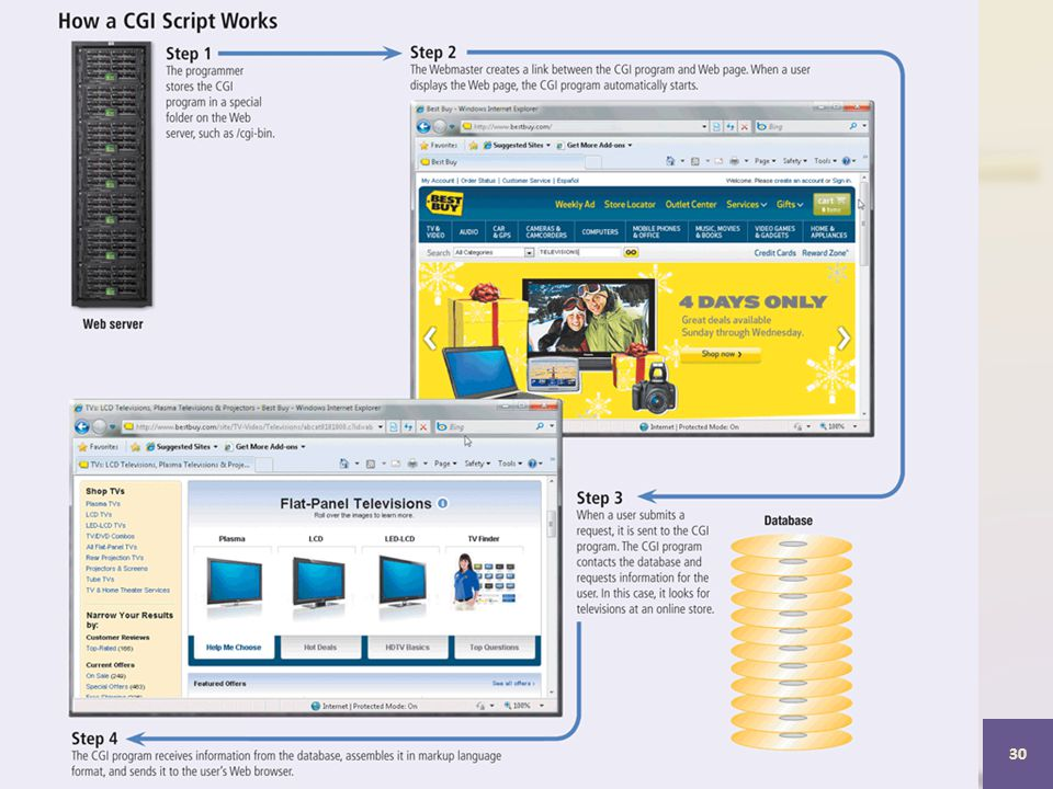 Discovering Computers 2012: Chapter Page 681 Figure 13-19
