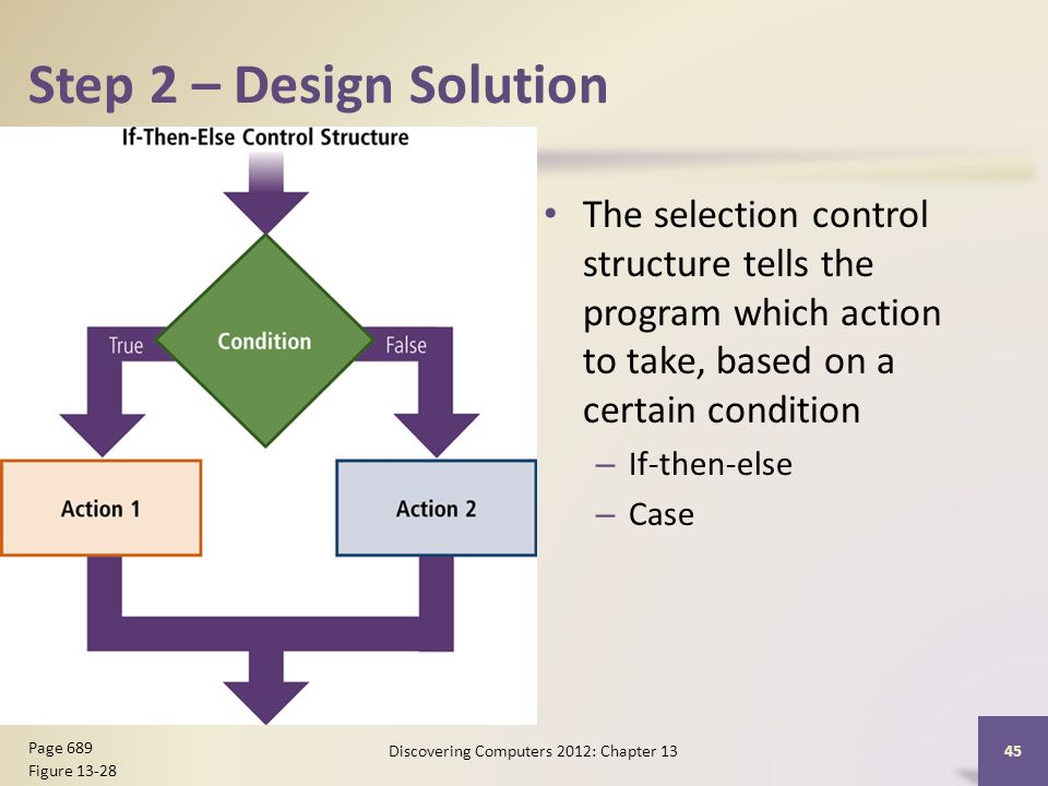 Step 2 – Design Solution The selection control structure tells the program which action to take, based on a certain condition – If-then-else – Case Discovering Computers 2012: Chapter Page 689 Figure 13-28
