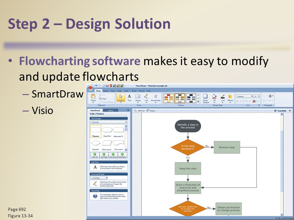 Step 2 – Design Solution Flowcharting software makes it easy to modify and update flowcharts – SmartDraw – Visio Discovering Computers 2012: Chapter Page 692 Figure 13-34