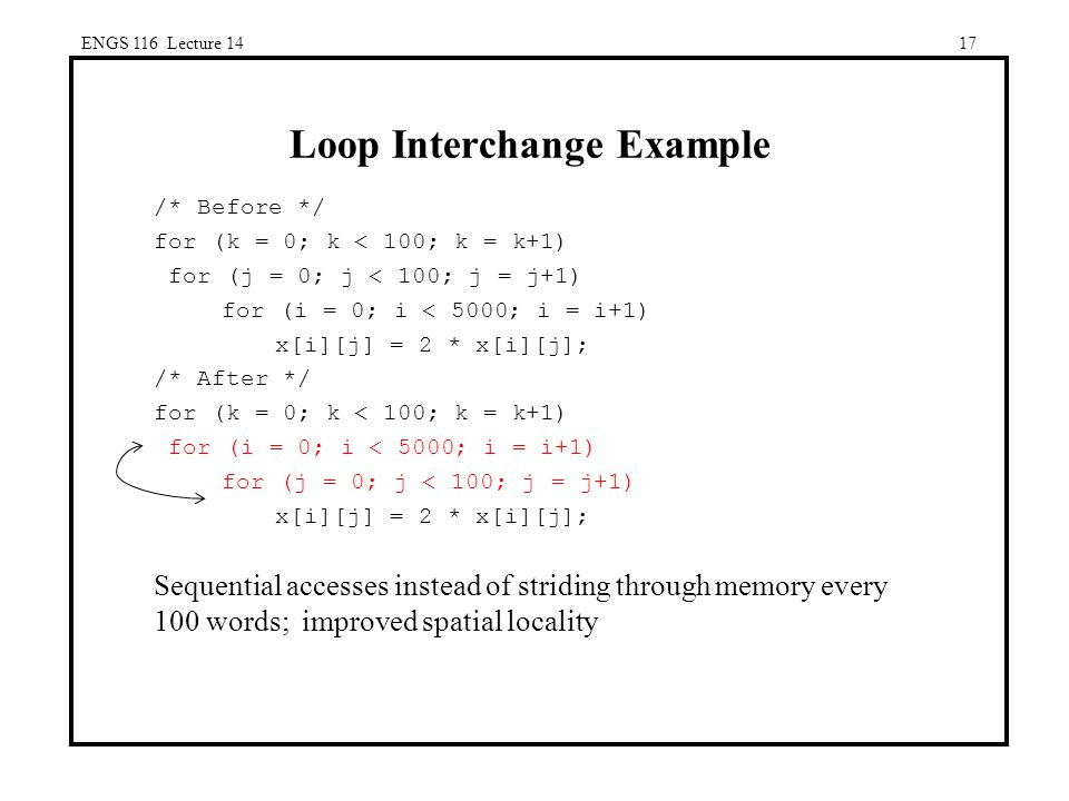 17 Loop Interchange Example /* Before */ for (k = 0; k < 100; k = k+1) for (j = 0; j < 100; j = j+1) for (i = 0; i < 5000; i = i+1) x[i][j] = 2 * x[i][j]; /* After */ for (k = 0; k < 100; k = k+1) for (i = 0; i < 5000; i = i+1) for (j = 0; j < 100; j = j+1) x[i][j] = 2 * x[i][j]; Sequential accesses instead of striding through memory every 100 words; improved spatial locality ENGS 116 Lecture 14