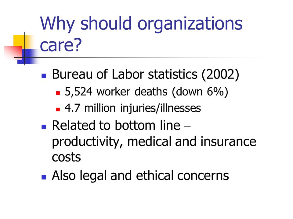 Why should organizations care.