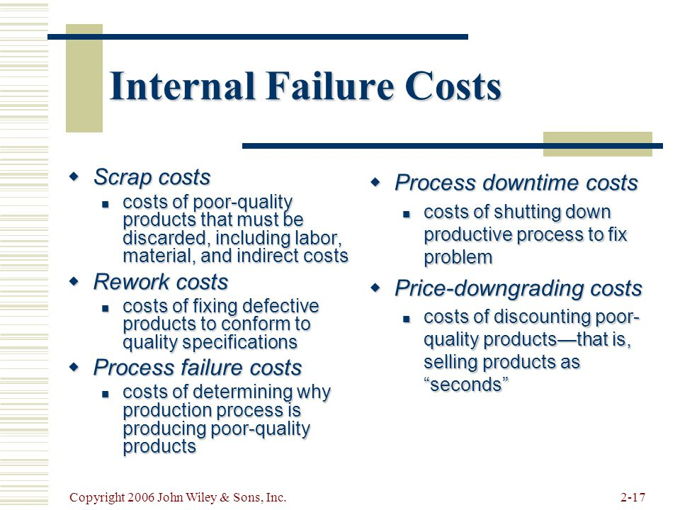 Copyright 2006 John Wiley & Sons, Inc.2-17 Internal Failure Costs  Scrap costs costs of poor-quality products that must be discarded, including labor, material, and indirect costs costs of poor-quality products that must be discarded, including labor, material, and indirect costs  Rework costs costs of fixing defective products to conform to quality specifications costs of fixing defective products to conform to quality specifications  Process failure costs costs of determining why production process is producing poor-quality products costs of determining why production process is producing poor-quality products  Process downtime costs costs of shutting down productive process to fix problem costs of shutting down productive process to fix problem  Price-downgrading costs costs of discounting poor- quality products—that is, selling products as seconds costs of discounting poor- quality products—that is, selling products as seconds