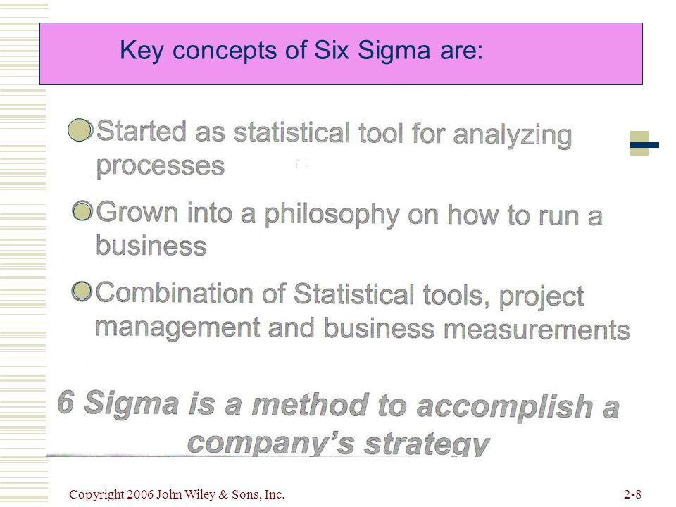 Copyright 2006 John Wiley & Sons, Inc.2-8 Key concepts of Six Sigma are:
