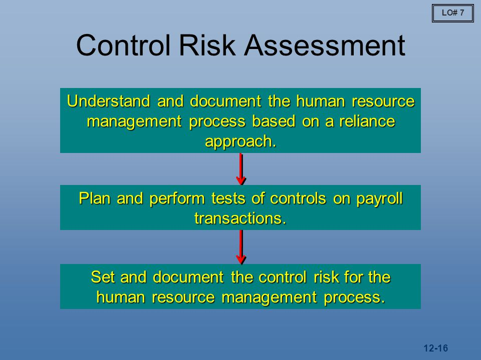 12-16 Control Risk Assessment Understand and document the human resource management process based on a reliance approach.