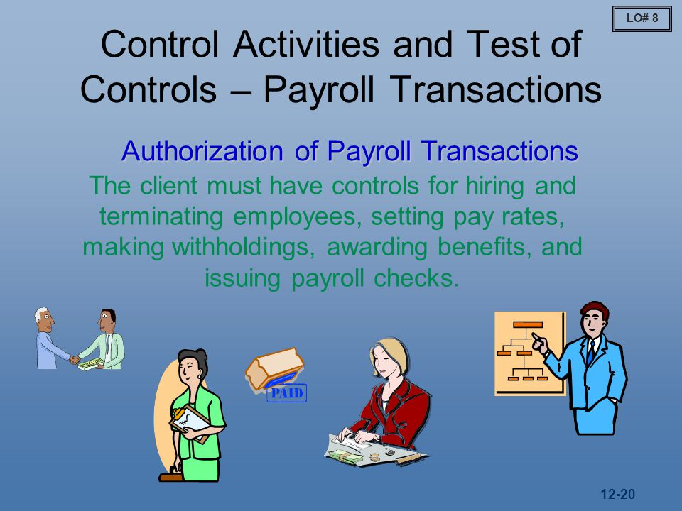 12-20 Control Activities and Test of Controls – Payroll Transactions Authorization of Payroll Transactions The client must have controls for hiring and terminating employees, setting pay rates, making withholdings, awarding benefits, and issuing payroll checks.