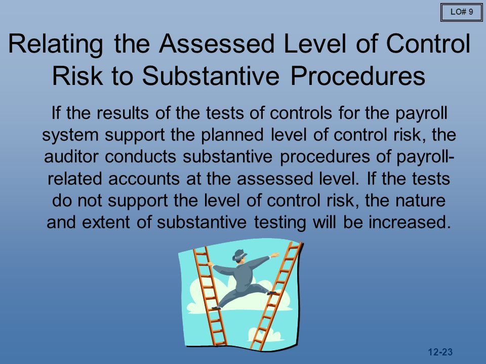 12-23 Relating the Assessed Level of Control Risk to Substantive Procedures If the results of the tests of controls for the payroll system support the planned level of control risk, the auditor conducts substantive procedures of payroll- related accounts at the assessed level.