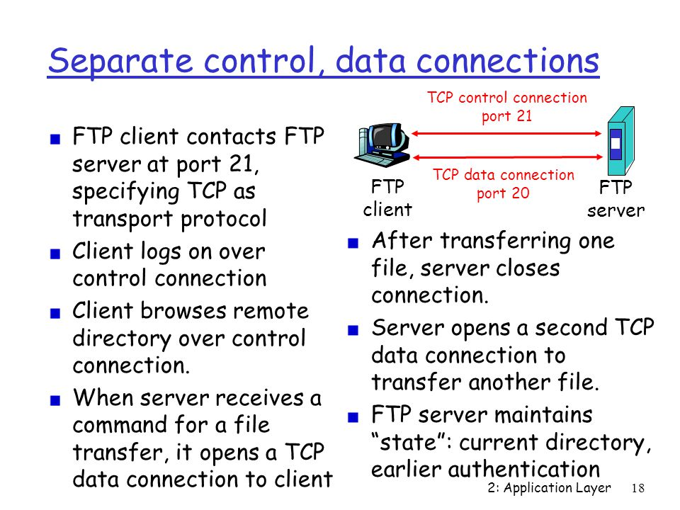 2: Application Layer18 Separate control, data connections FTP client contacts FTP server at port 21, specifying TCP as transport protocol Client logs on over control connection Client browses remote directory over control connection.